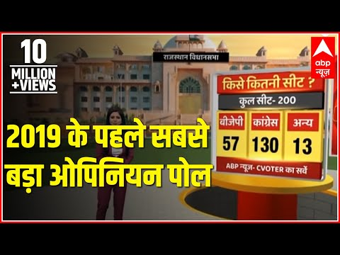 Major Highlights Of ABP Opinion Poll | ABP News