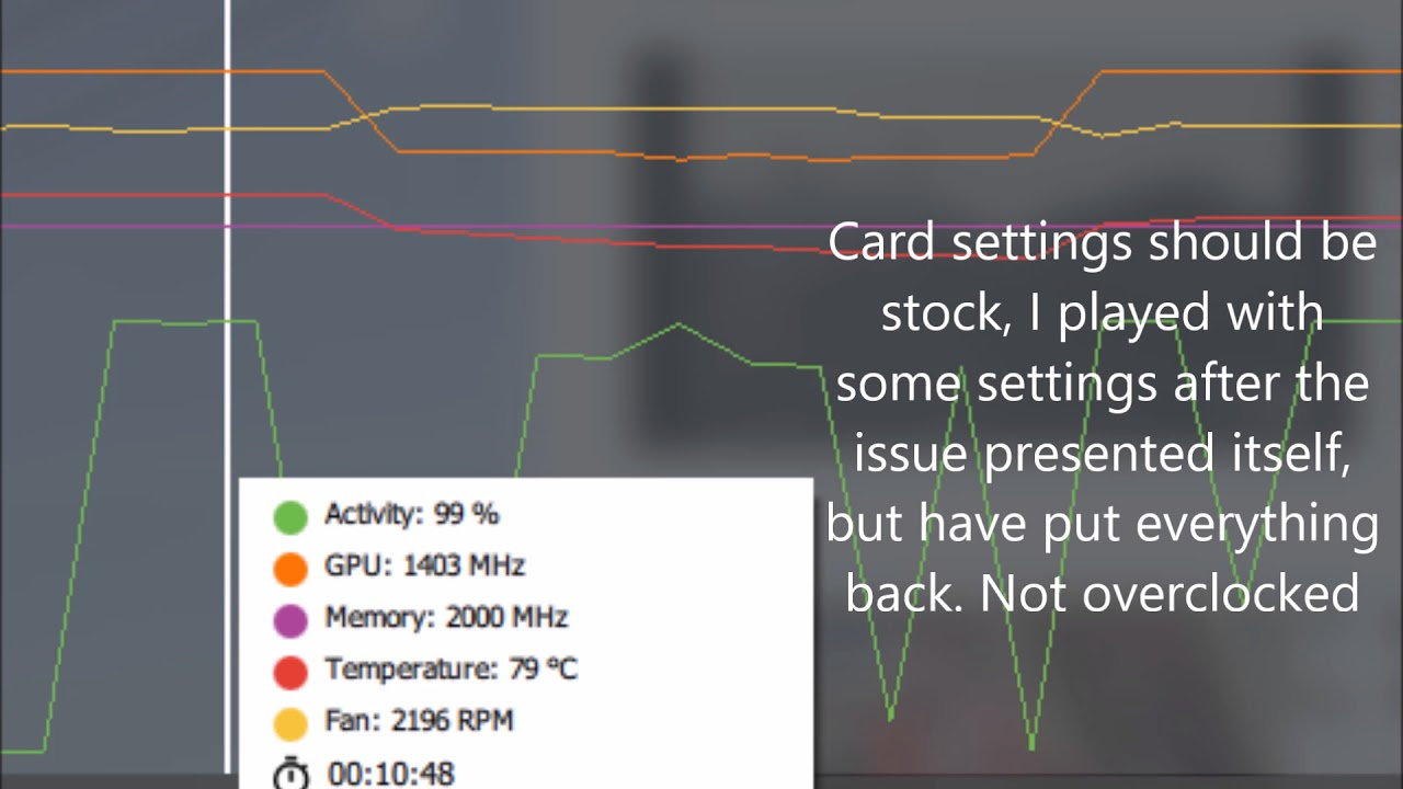 Radeon RX580 8GB Black Edition black screen issues