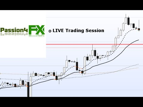 Learn forex trading online pdf