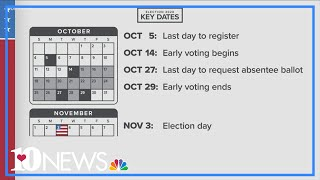 Tennessee Election 2020: What you need to know to register, cast your vote