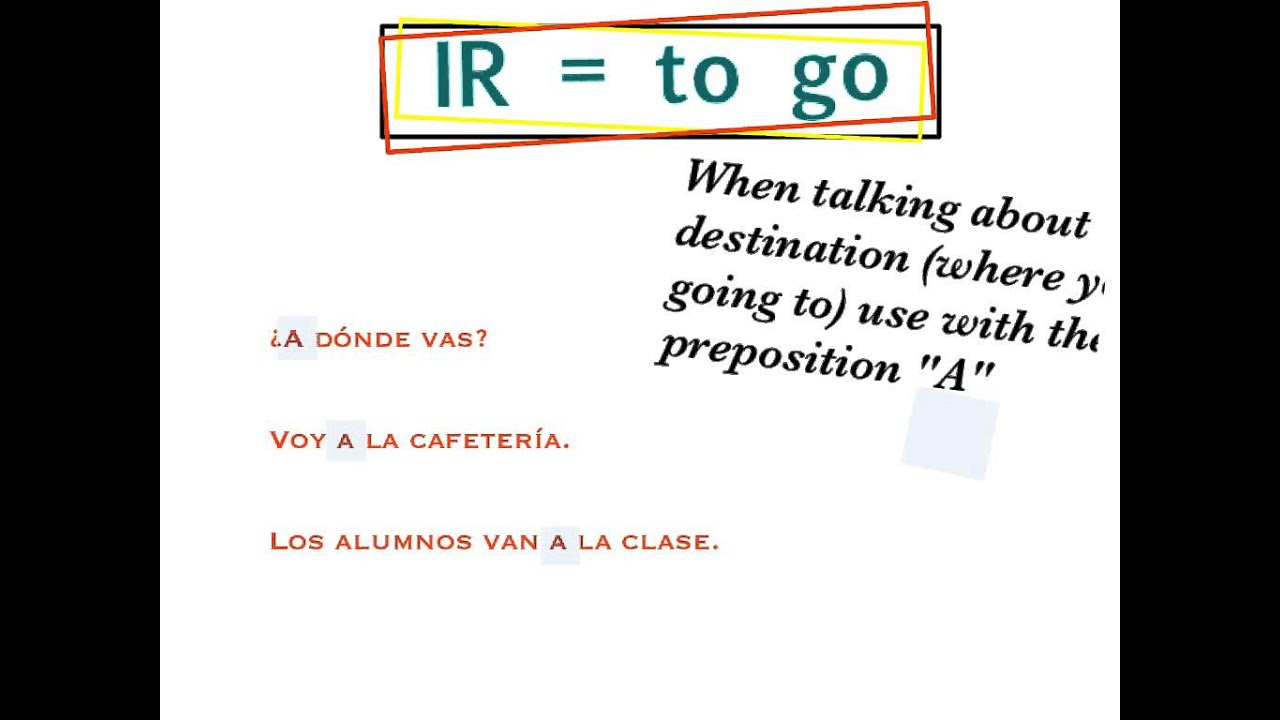 Ir, dar, estar Conjugations! - YouTube