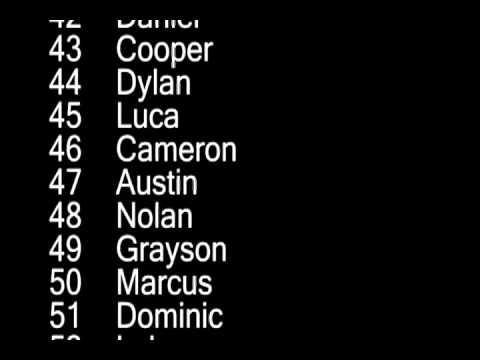 Top 100 Baby Names - Boys Canada 2011