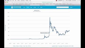 Bitcoin Price Prediction For 2016