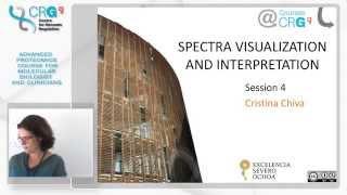 Урок 4 - Христина Чіва (гоп-УПФ): керівництво по інтерпретації спектрів та візуалізації даних