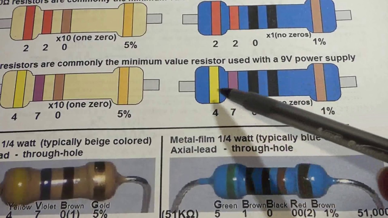 Resistor color code explained by electronzap for 220 and 470 beige ...