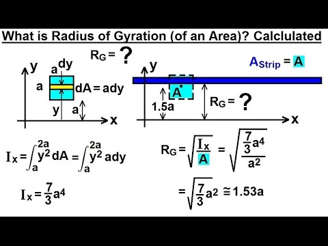 Mechanical Engineering: Ch 12: Moment of Inertia (34 of 97