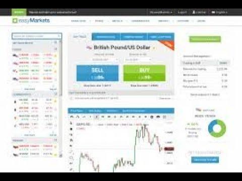 easymarkets-trading-guide-for-beginner-|-easymarkets-trading-tutorial