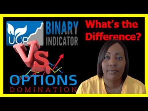 Uop binary options indicator 2.0 free