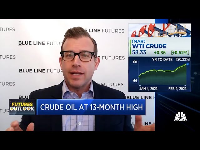 Crude Oil Backwardation | Bill Baruch on CNBC