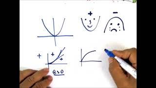 Как научиться строить и понимать графики движения. Графики РАВНОУСКОРЕННОГО ДВИЖЕНИЯ