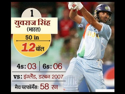 Fastest fifty's in one day international..