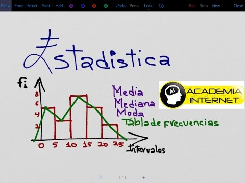 Estadística, tabla de frecuencias, gráficos, media, mediana, moda