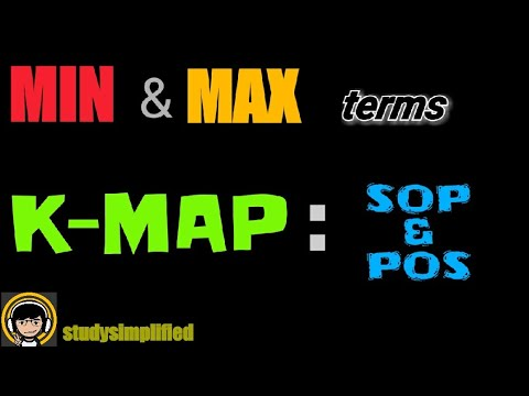 minterm and maxterm & K-map : SOP and POS in dld/digital electronics.