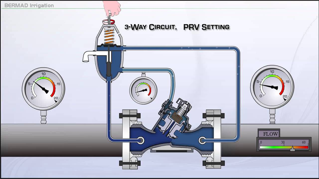 hydraulic control valve diagram how to calibrate bermad s 100 3 way operation prv setting  how to calibrate bermad s 100 3 way operation prv setting
