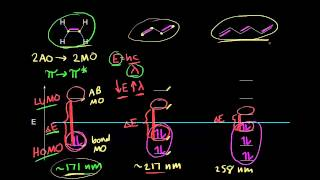 Conjugation and color | Spectroscopy | Organic chemistry | Khan Academy