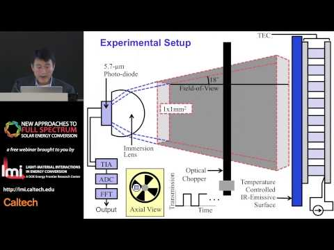 Shanhui Fan - Control of Thermal Radiation Using Photonic Structures for Energy Applications