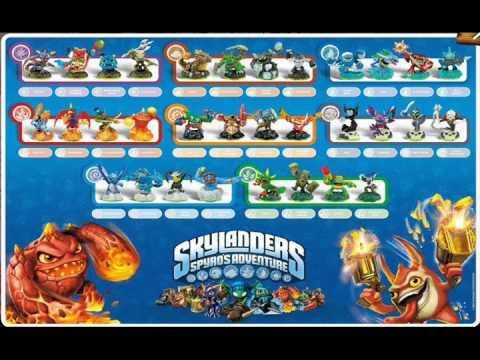 Full Skylanders Character List + Cynder in Skylanders - YouTube