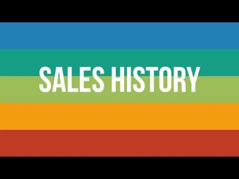 Sales History: Sample Session