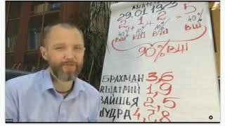 анатолий Шмульский(2)Число ЭКСПРЕССИИ