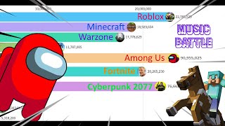 Download lagu Most Popular Games (2004 - 2021) but is a MUSICAL BATTLE