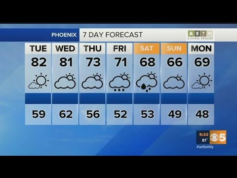 VIDEO: Perfect spring weather for the next few days, changes blowing in by Saturday