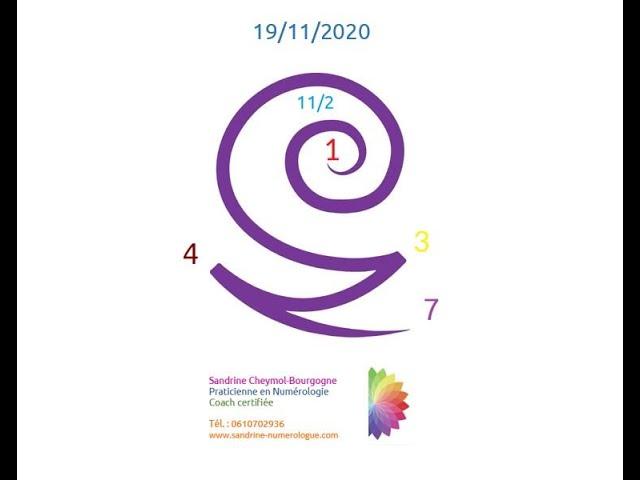 Les énergies du 19/11/2020 en numérologie