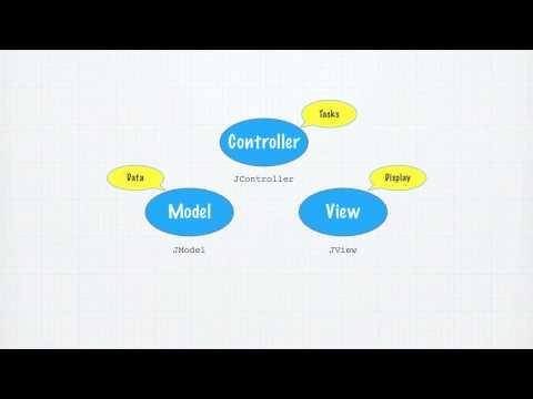 2.2 Introducing Joomla MVC