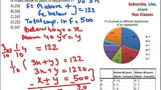 High Level Data Interpretation tricks | Class 2 | in Hindi