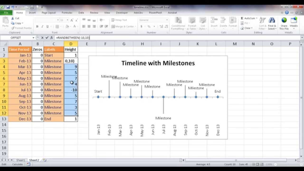 Create a Timeline with Milestones - YouTube