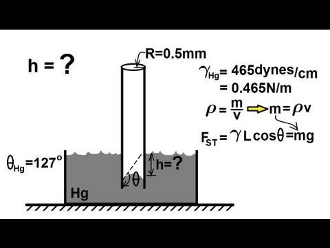 Physics - Mechanics: Fluid Statics (7 Of 12): Capillary Action: Example 2 (Mercury)