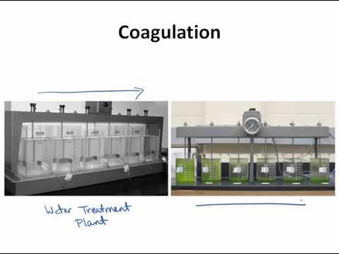 Water Treatment - Coagulation