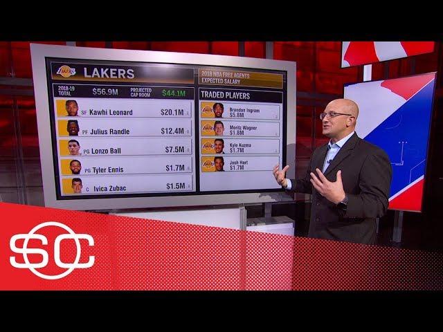 Lakers re-engage Spurs in trade talks for Kawhi Leonard   SportsCenter   ESPN