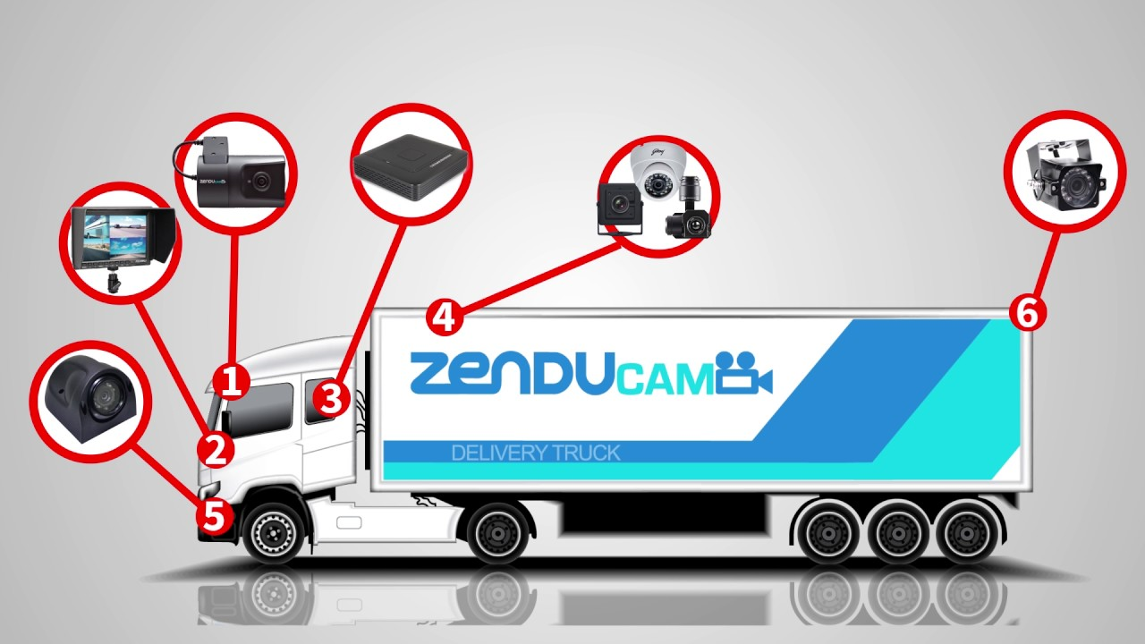 Dash Cameras for Fleets | HD Live Streaming Cameras for Vehicles | ZenduCAM