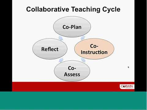 how to co teach effectively