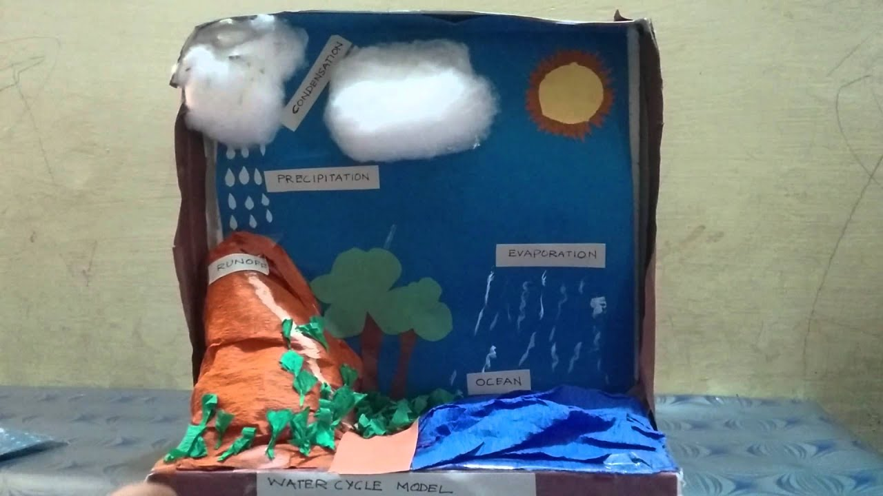 Water cycle model - YouTube