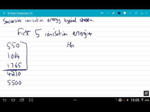 KS5C2 LP4   Identifying groups from successive ionisation energies