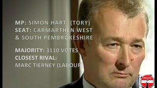 Short Profile: Simon Hart MP for Carmarthen West and South Pembrokeshire