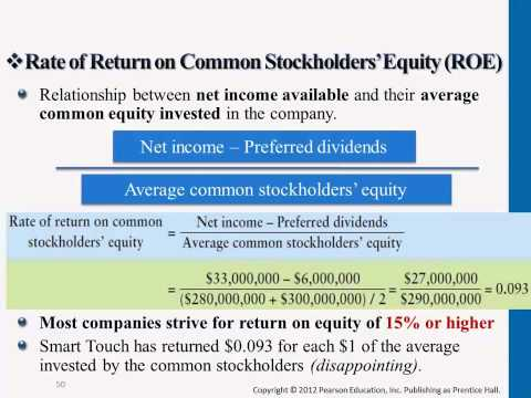 Rate of Return on Common Stockholder's Equity ROE