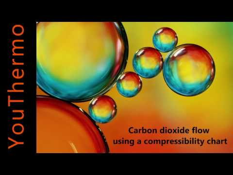 Carbon dioxide flow using a compressibility chart