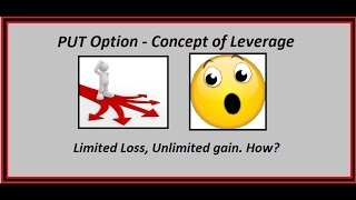 Options trading for beginners - Put options explained