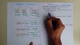 ÖZKÜTLE - KARIŞIM (Pratik Teknikler) - Zafer Hoca