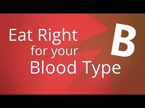 Top 10 foods to avoid for B Blood Type Diet - Eat these instead for the Blood Type Diet