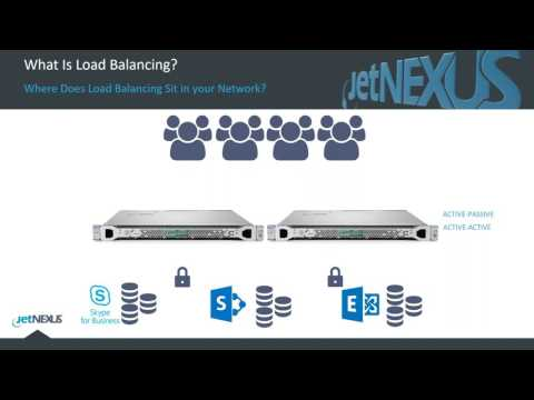 Introduction to Advanced Load Balancing