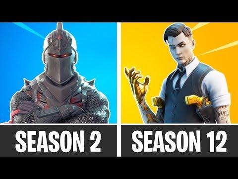 Evolution Of Tier 100 Skins In Fortnite (Season 1-Season 12)