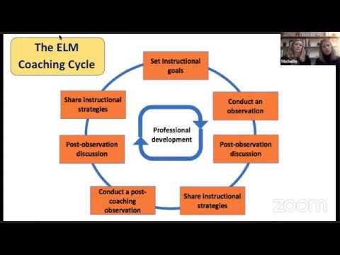 AE Live 3.4: Developing Teacher Leadership Skills: Coaching Techniques for EFL Educators