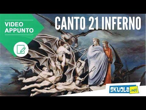 Canto 21 Inferno, Divina Commedia - Riassunto