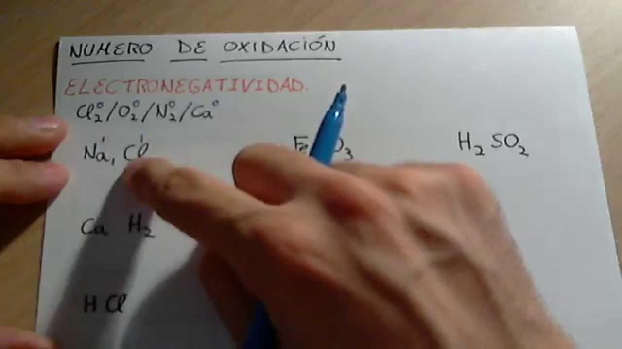 nmeros de oxidacin o estados de oxidacin y electronegatividad - Tabla Periodica De Los Elementos Quimicos Estado De Oxidacion