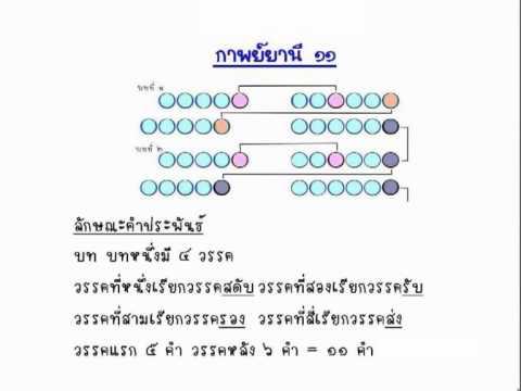 ภาษาไทย ติว ม.3 สอบเข้า ม.4 กาพย์ยานี 11 โดย อ.ณภัชชา