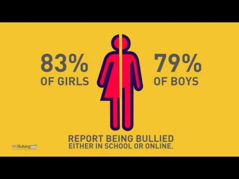 Bullying statistics fast facts about cyberbullying
