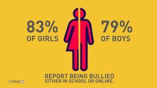 Bullying in Schools - NoBullying.com